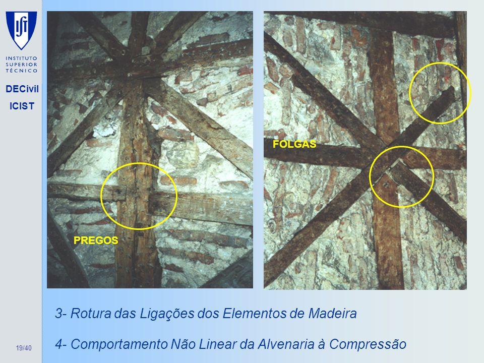 19/40 DECivil ICIST FOLGAS PREGOS 3- Rotura das Ligações dos Elementos de Madeira 4- Comportamento Não Linear da Alvenaria à Compressão