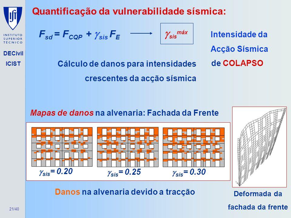 21/40 DECivil ICIST Quantificação da vulnerabilidade sísmica: sis máx F sd = F CQP + sis F E Intensidade da Acção Sísmica de COLAPSO Cálculo de danos