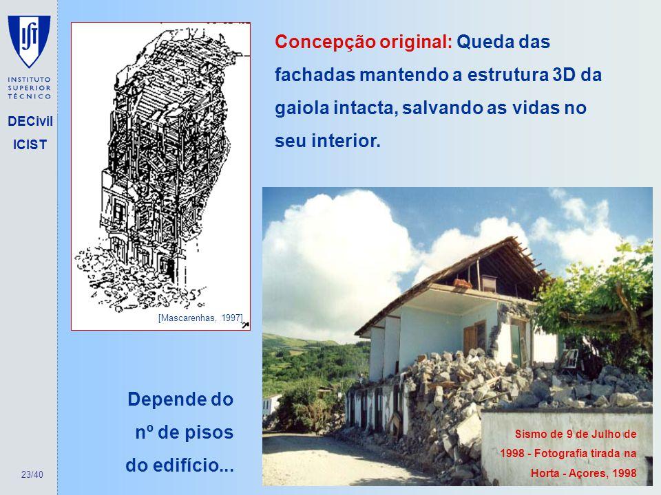 23/40 DECivil ICIST Sismo de 9 de Julho de 1998 - Fotografia tirada na Horta - Açores, 1998 Concepção original: Queda das fachadas mantendo a estrutur