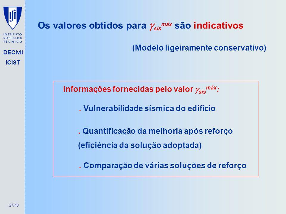 27/40 DECivil ICIST. Vulnerabilidade sísmica do edifício. Quantificação da melhoria após reforço (eficiência da solução adoptada). Comparação de vária