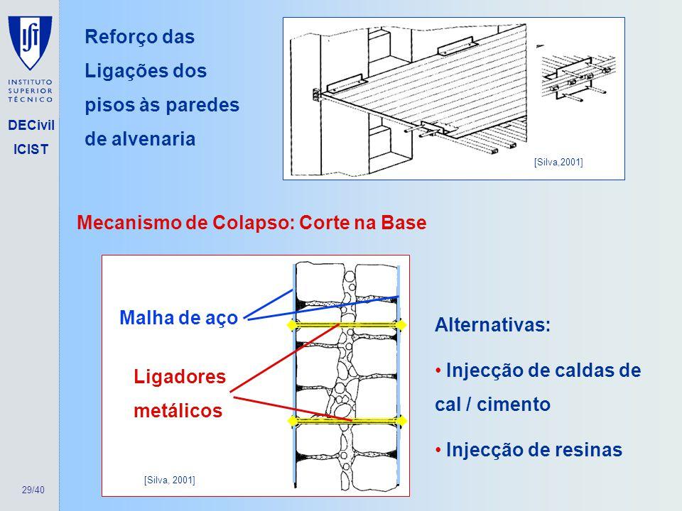 29/40 DECivil ICIST Mecanismo de Colapso: Corte na Base Reforço das Ligações dos pisos às paredes de alvenaria Alternativas: Injecção de caldas de cal