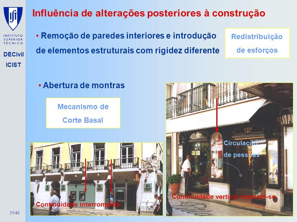 31/40 DECivil ICIST Influência de alterações posteriores à construção Continuidade vertical mantém-se Circulação de pessoas Abertura de montras Contin
