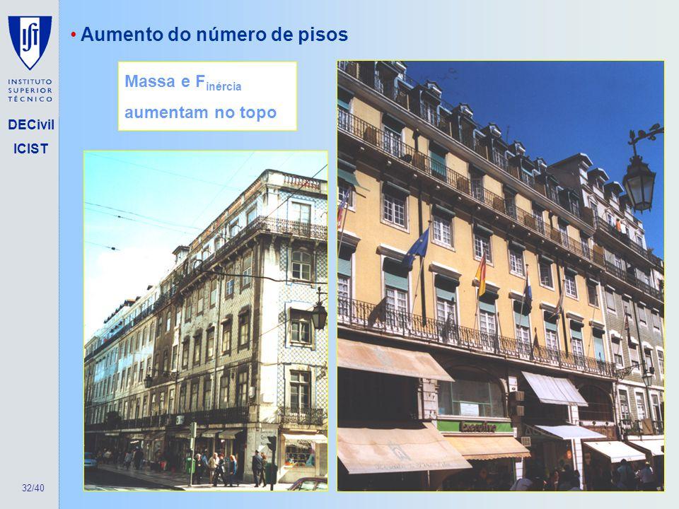 32/40 DECivil ICIST Aumento do número de pisos Massa e F inércia aumentam no topo