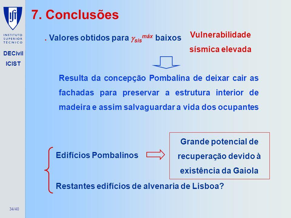 34/40 DECivil ICIST 7. Conclusões. Valores obtidos para sis máx baixos Vulnerabilidade sísmica elevada Restantes edifícios de alvenaria de Lisboa? Edi
