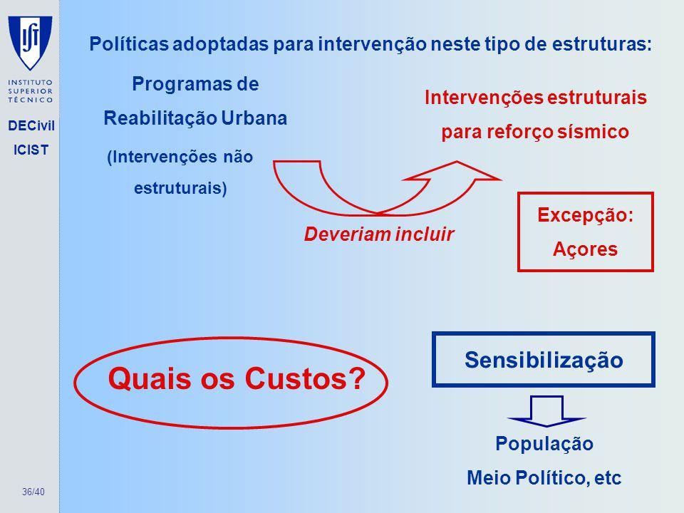 36/40 DECivil ICIST Excepção: Açores Políticas adoptadas para intervenção neste tipo de estruturas: Programas de Reabilitação Urbana Intervenções estr