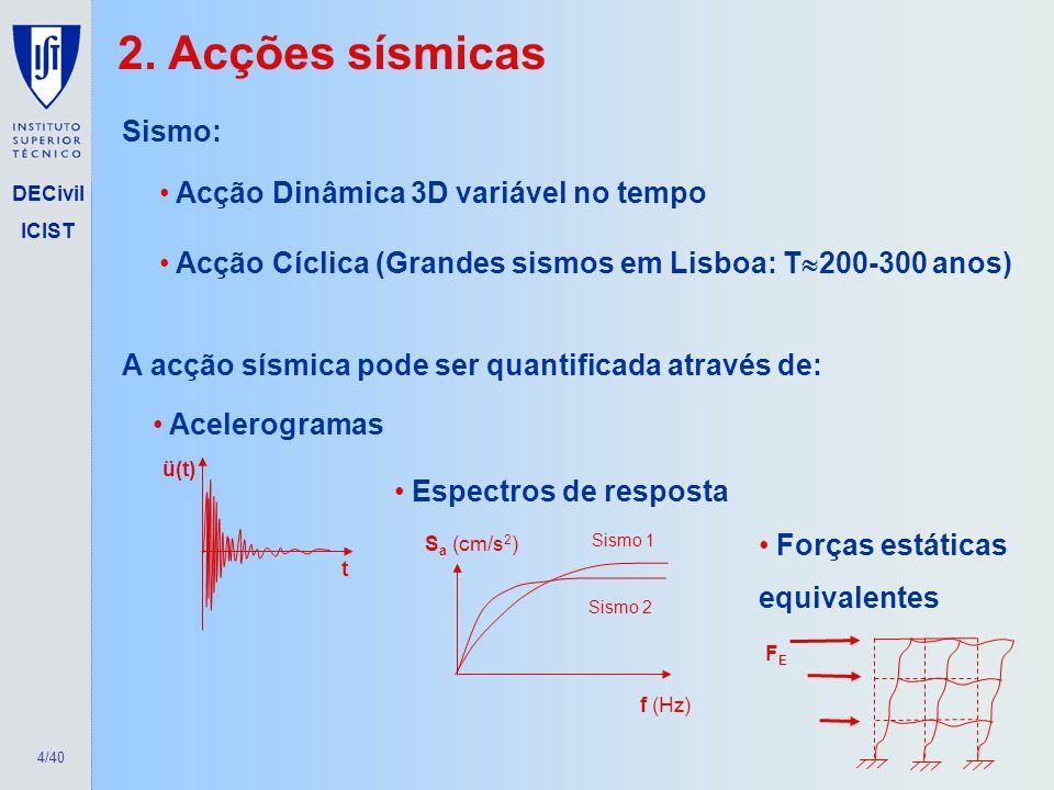 4/40 DECivil ICIST 2. Acções sísmicas Acção Dinâmica 3D variável no tempo Acção Cíclica (Grandes sismos em Lisboa: T 200-300 anos) Sismo: A acção sísm
