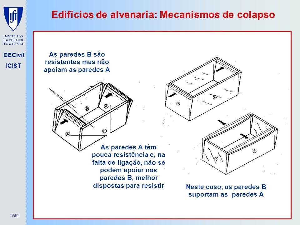 5/40 DECivil ICIST Edifícios de alvenaria: Mecanismos de colapso [Carvalho e Oliveira, 1997] As paredes B são resistentes mas não apoiam as paredes A