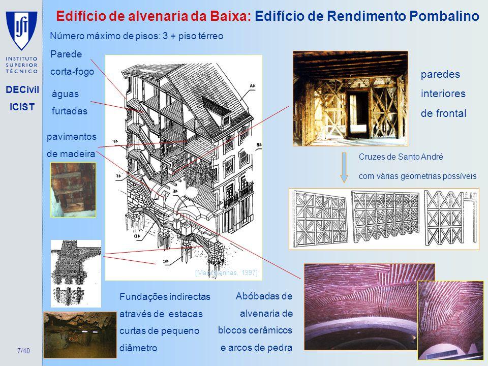 7/40 DECivil ICIST Edifício de alvenaria da Baixa: Edifício de Rendimento Pombalino águas furtadas paredes interiores de frontal Cruzes de Santo André