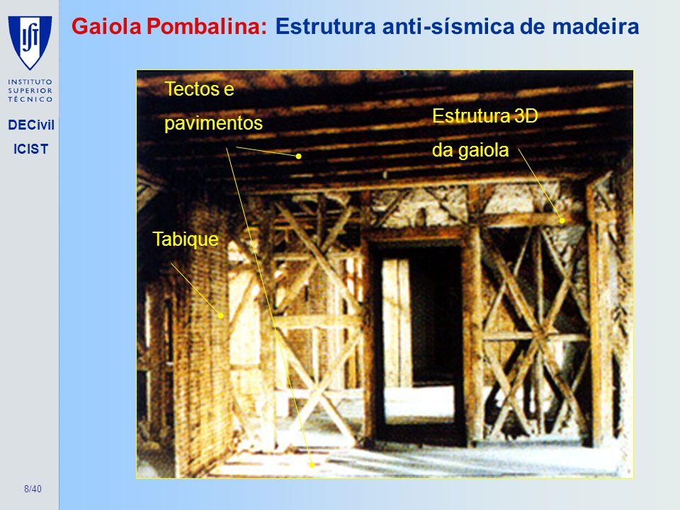 8/40 DECivil ICIST Gaiola Pombalina: Estrutura anti-sísmica de madeira Tabique Estrutura 3D da gaiola Tectos e pavimentos