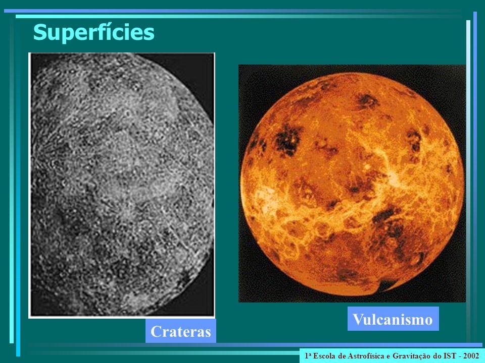 Superfícies Crateras Vulcanismo 1 a Escola de Astrofísica e Gravitação do IST - 2002
