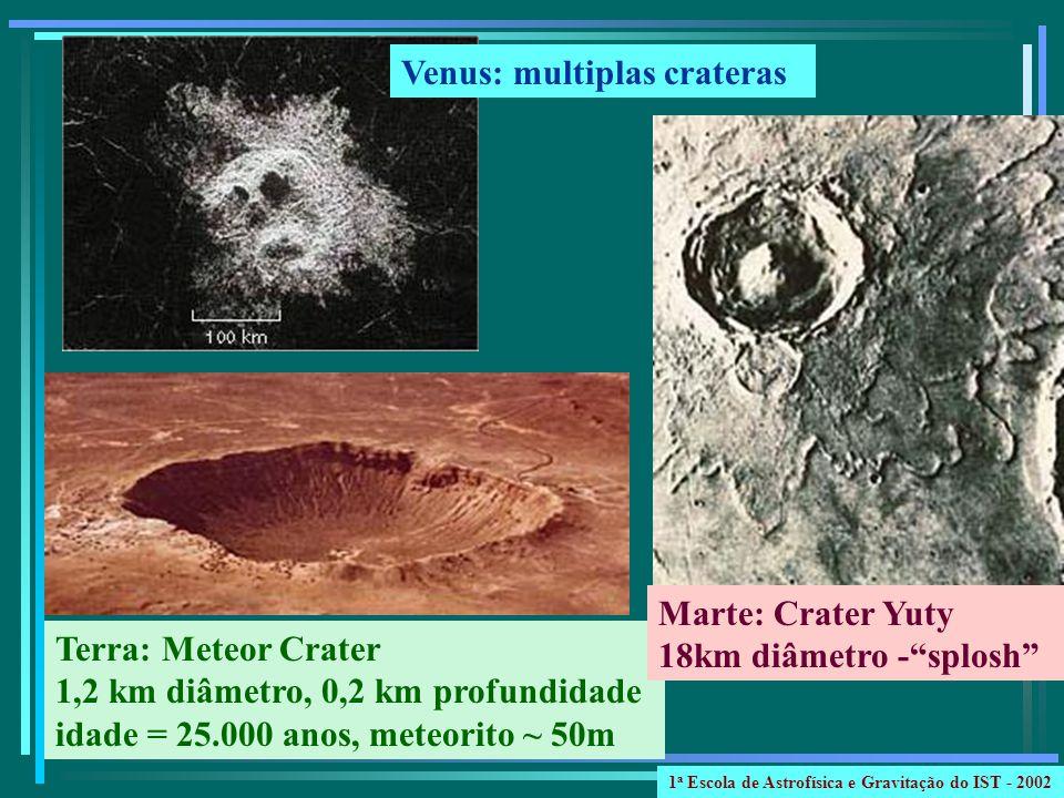 Venus: multiplas crateras Terra: Meteor Crater 1,2 km diâmetro, 0,2 km profundidade idade = 25.000 anos, meteorito ~ 50m Marte: Crater Yuty 18km diâmetro -splosh 1 a Escola de Astrofísica e Gravitação do IST - 2002