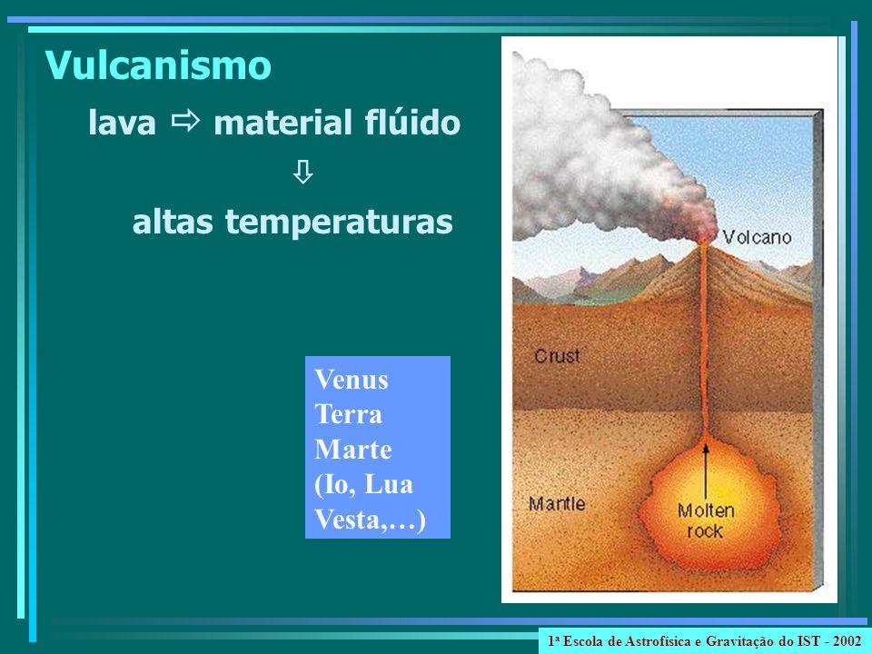 Vulcanismo lava material flúido altas temperaturas Venus Terra Marte (Io, Lua Vesta,…) 1 a Escola de Astrofísica e Gravitação do IST - 2002