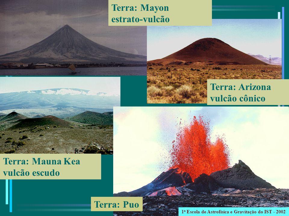 Terra: Arizona vulcão cônico Terra: Mayon estrato-vulcão Terra: Mauna Kea vulcão escudo Terra: Puo 1 a Escola de Astrofísica e Gravitação do IST - 2002