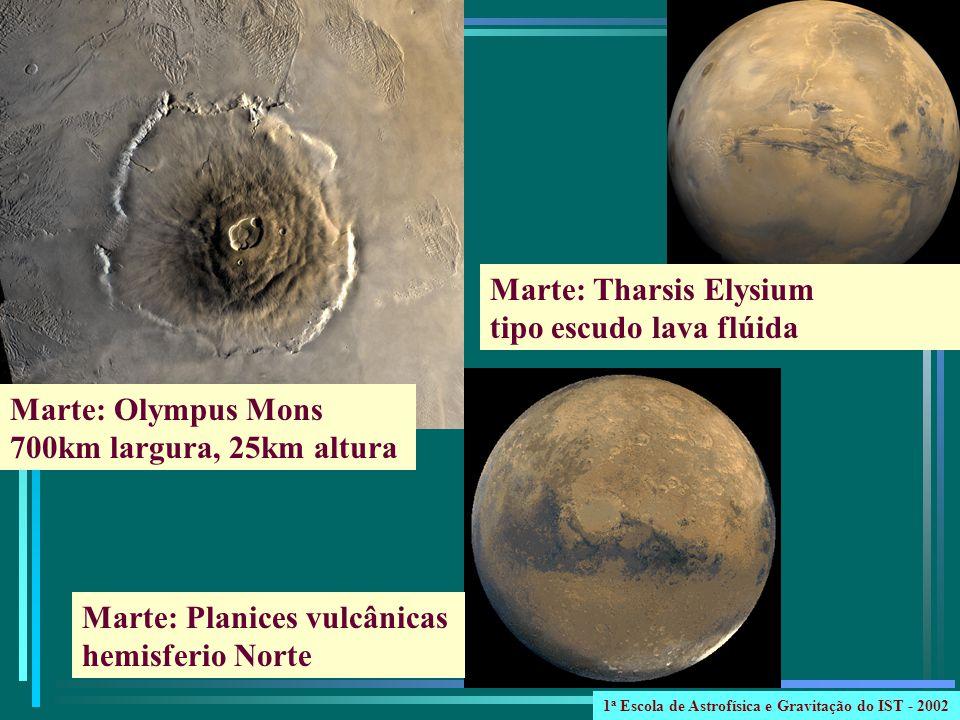 Marte: Olympus Mons 700km largura, 25km altura Marte: Tharsis Elysium tipo escudo lava flúida Marte: Planices vulcânicas hemisferio Norte 1 a Escola de Astrofísica e Gravitação do IST - 2002