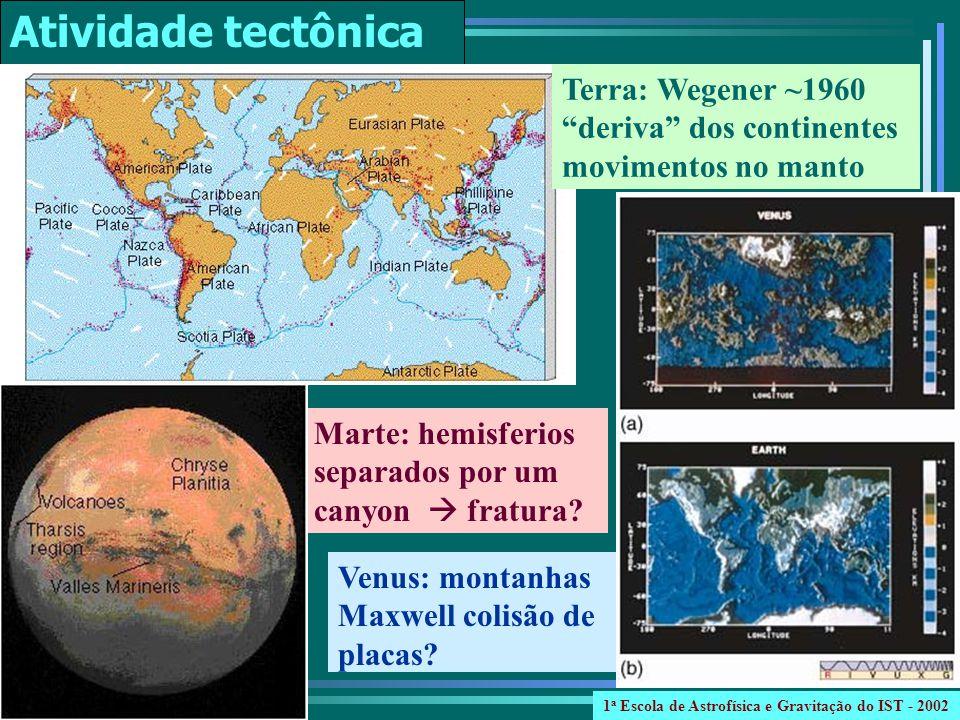 Atividade tectônica Terra: Wegener ~1960 deriva dos continentes movimentos no manto Venus: montanhas Maxwell colisão de placas.