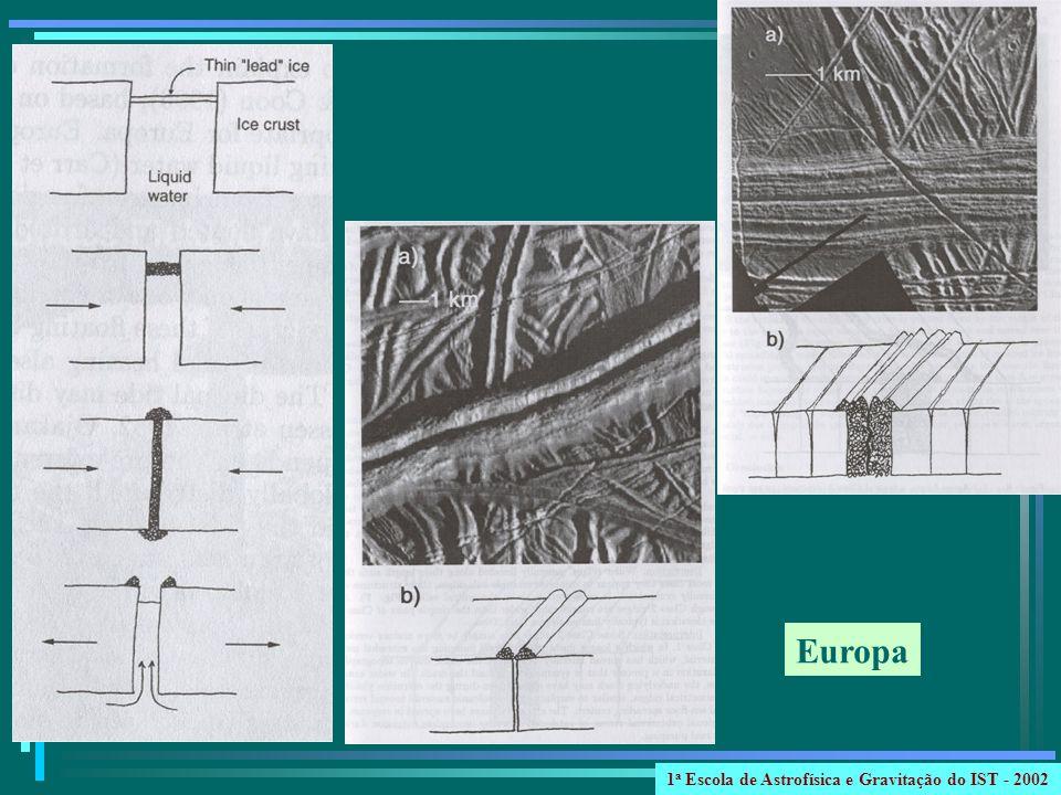 Europa 1 a Escola de Astrofísica e Gravitação do IST - 2002