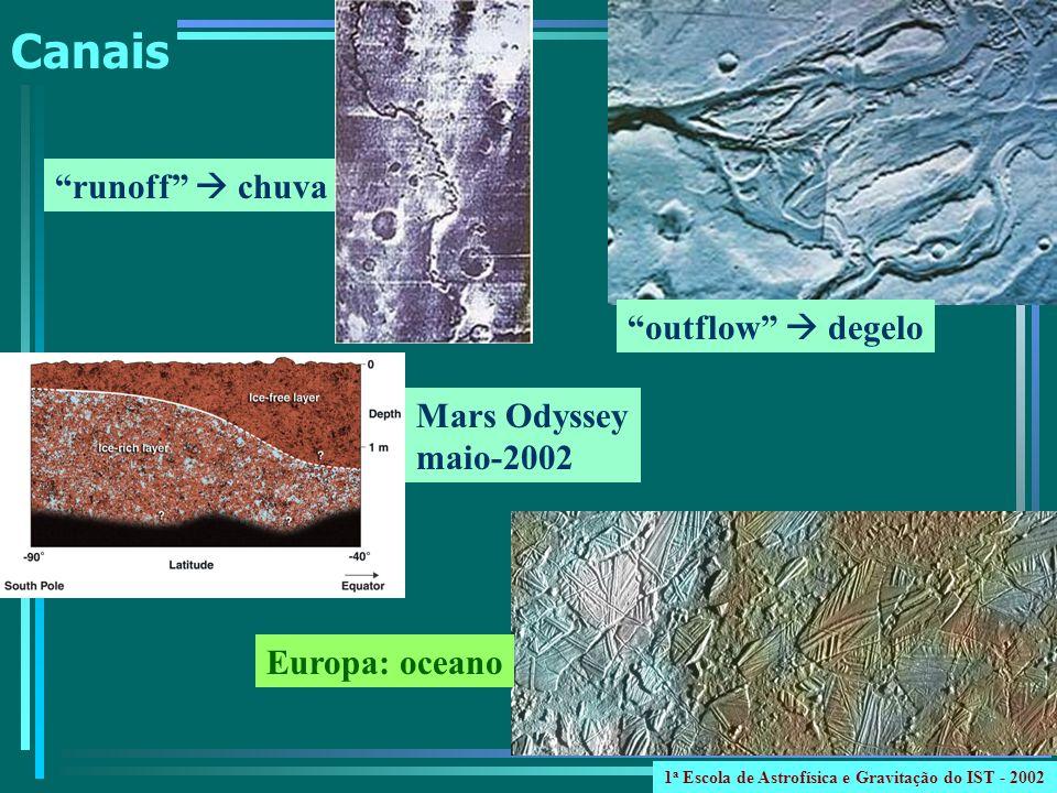 runoff chuva outflow degelo Mars Odyssey maio-2002 Canais Europa: oceano 1 a Escola de Astrofísica e Gravitação do IST - 2002