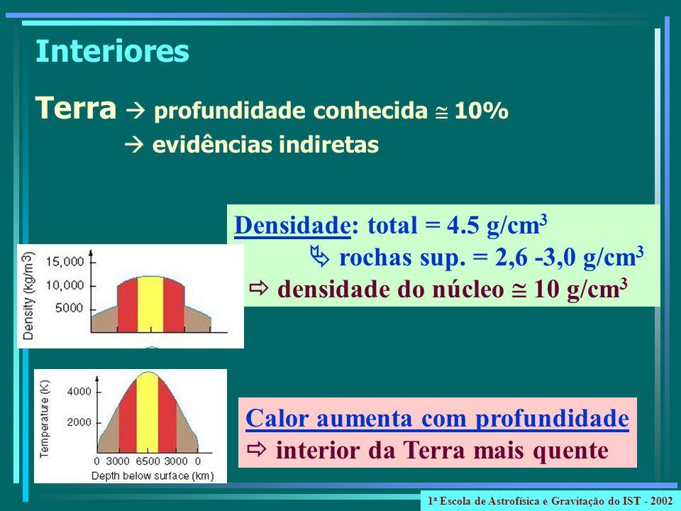 Ondas P Ondas S + P Terremoto ondas sismicas temperatura e pressão tem líquido no interior 1 a Escola de Astrofísica e Gravitação do IST - 2002