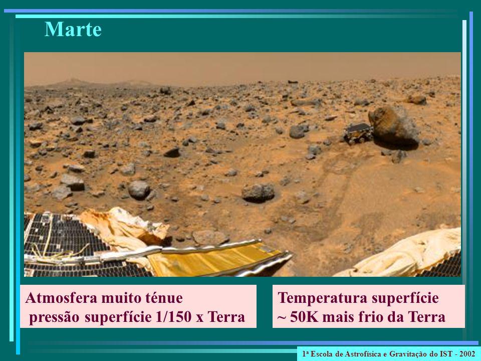 Atmosfera muito ténue pressão superfície 1/150 x Terra Temperatura superfície ~ 50K mais frio da Terra Marte 1 a Escola de Astrofísica e Gravitação do IST - 2002