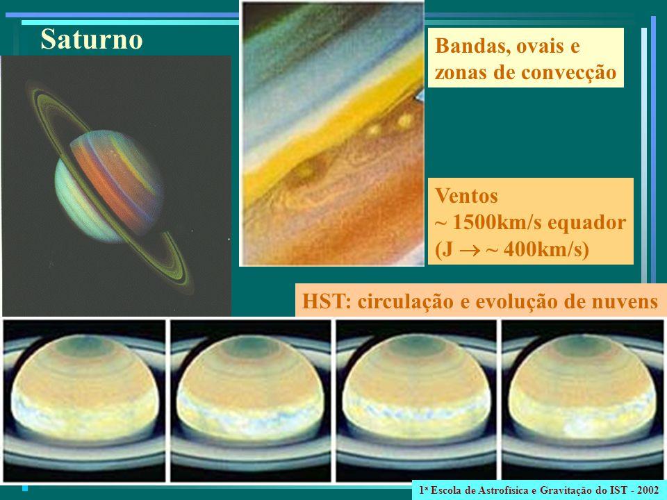 Saturno Bandas, ovais e zonas de convecção Ventos ~ 1500km/s equador (J ~ 400km/s) HST: circulação e evolução de nuvens 1 a Escola de Astrofísica e Gravitação do IST - 2002