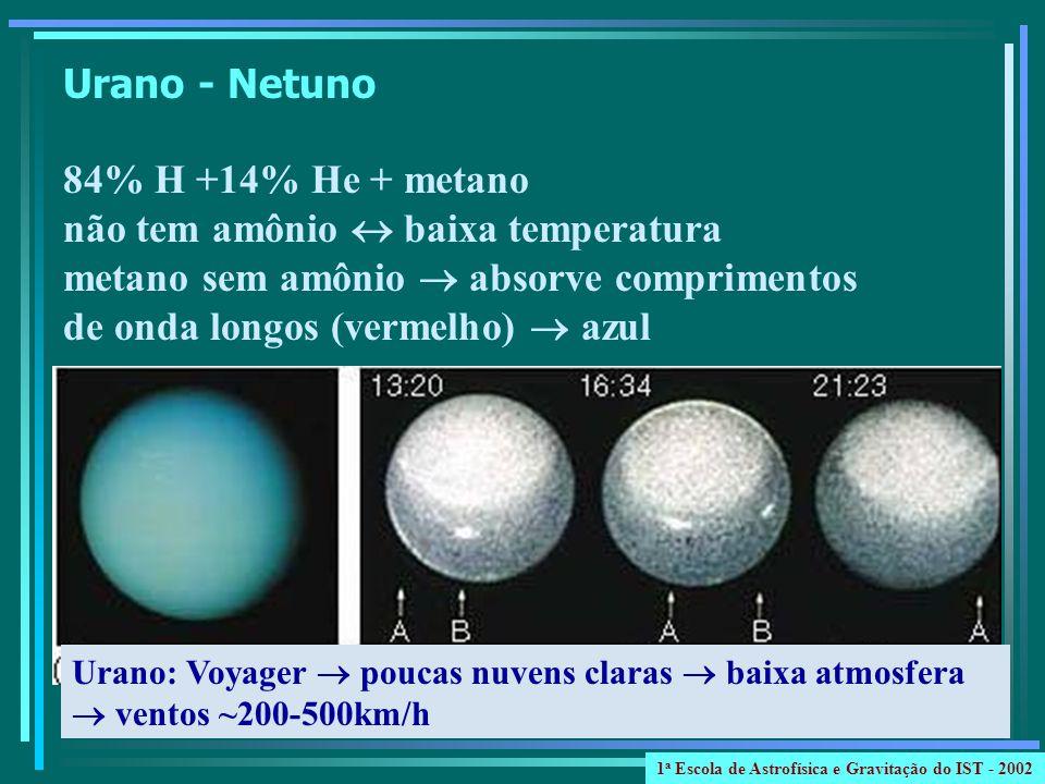 84% H +14% He + metano não tem amônio baixa temperatura metano sem amônio absorve comprimentos de onda longos (vermelho) azul Urano: Voyager poucas nuvens claras baixa atmosfera ventos ~200-500km/h Urano - Netuno 1 a Escola de Astrofísica e Gravitação do IST - 2002