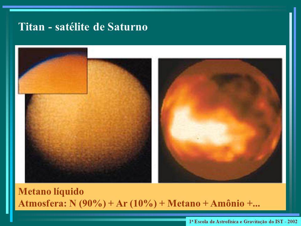 Titan - satélite de Saturno Metano líquido Atmosfera: N (90%) + Ar (10%) + Metano + Amônio +...