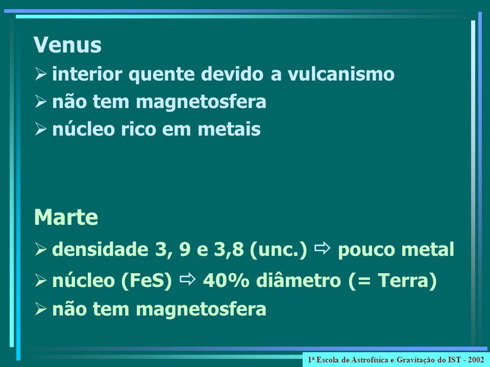 Planetas Gigantes Governado pela pressão centro 100 x 10 6 bars, densidade 31g/cm 3 (Terra: pressão 4 x10 6 bar, densidade 17g/cm 3 ) Nuvens: H, He gás Hidrogênio metálico H líquido eletrons livres comportamento metal Núcleo: rochas + gelos Fe, Si, O C, N, O, + H 1 a Escola de Astrofísica e Gravitação do IST - 2002