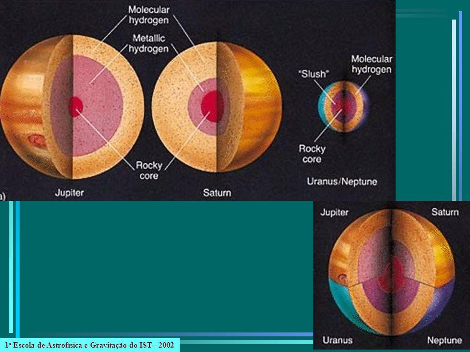 Atmosferas Planetas Terrestres 1 a Escola de Astrofísica e Gravitação do IST - 2002