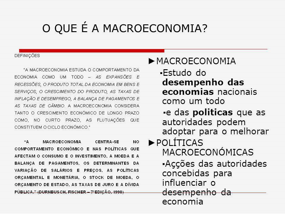 POLITICAS MACROECONÓMICAS Politica monetária Politica orçamental Politica de Rendimentos Politicas estruturais