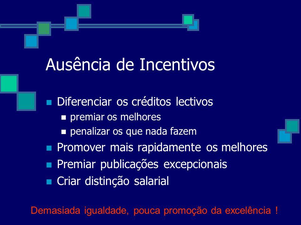 Ausência de Incentivos Diferenciar os créditos lectivos premiar os melhores penalizar os que nada fazem Promover mais rapidamente os melhores Premiar