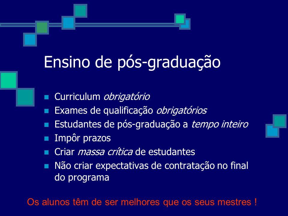 Ensino de pós-graduação Curriculum obrigatório Exames de qualificação obrigatórios Estudantes de pós-graduação a tempo inteiro Impôr prazos Criar mass