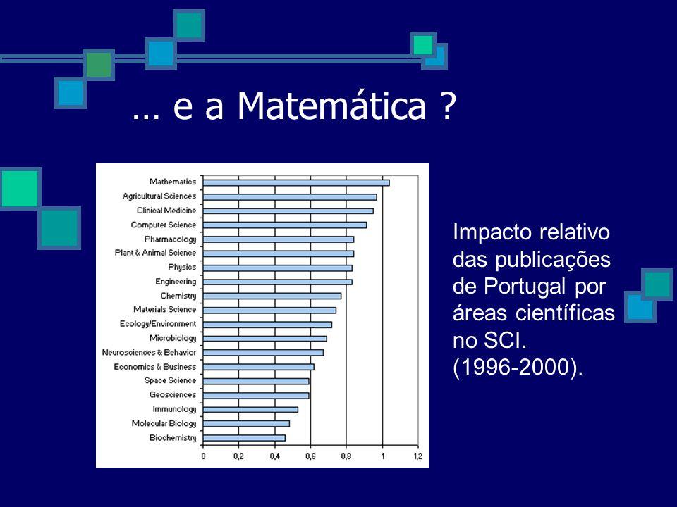 … e a Matemática ? Não é o parente pobre! Contribuição de Portugal para o total de publicações científicas mundiais citadas no SCI (1996-2000). Impact