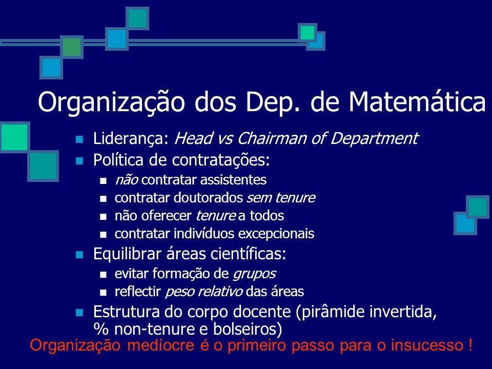 Organização dos Dep. de Matemática Liderança: Head vs Chairman of Department Política de contratações: não contratar assistentes contratar doutorados