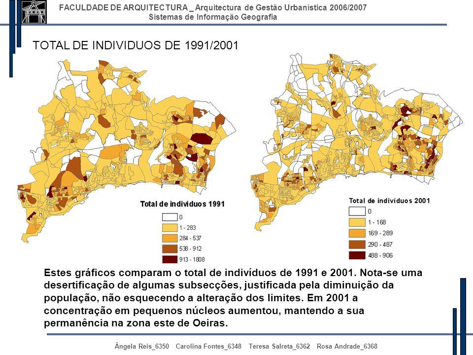 FACULDADE DE ARQUITECTURA _ Arquitectura de Gestão Urbanística 2006/2007 Sistemas de Informação Geografia Ângela Reis_6350 Carolina Fontes_6348 Teresa