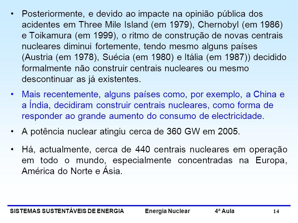 SISTEMAS SUSTENTÁVEIS DE ENERGIA Energia Nuclear 4ª Aula 14 Posteriormente, e devido ao impacte na opinião pública dos acidentes em Three Mile Island