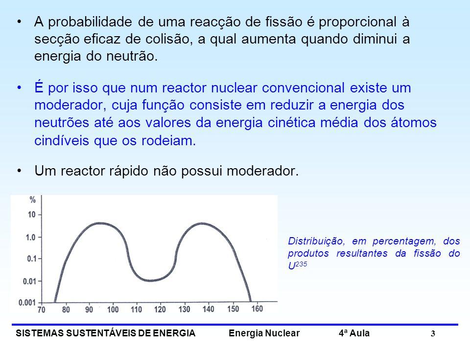 SISTEMAS SUSTENTÁVEIS DE ENERGIA Energia Nuclear 4ª Aula 3 A probabilidade de uma reacção de fissão é proporcional à secção eficaz de colisão, a qual