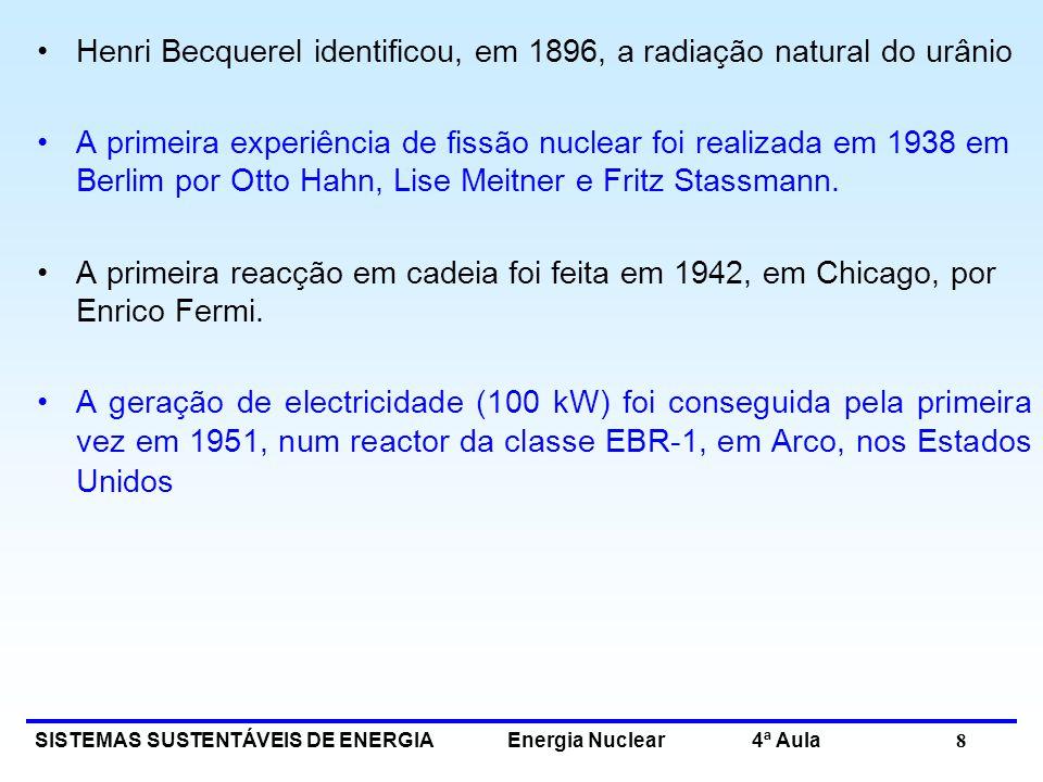 SISTEMAS SUSTENTÁVEIS DE ENERGIA Energia Nuclear 4ª Aula 8 Henri Becquerel identificou, em 1896, a radiação natural do urânio A primeira experiência d