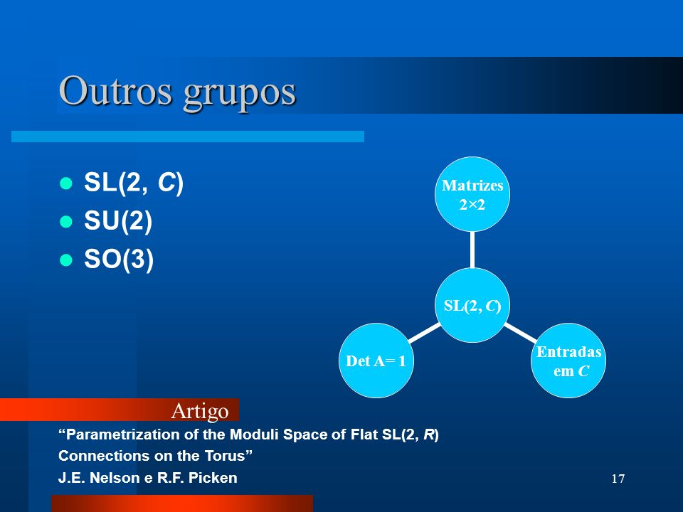 17 Outros grupos SL(2, C) SU(2) SO(3) SL(2, C) Matrizes 2×2 Entradas em C Det A= 1 Artigo Parametrization of the Moduli Space of Flat SL(2, R) Connect