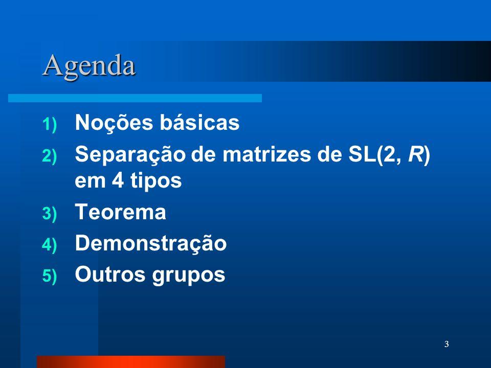 3 Agenda 1) Noções básicas 2) Separação de matrizes de SL(2, R) em 4 tipos 3) Teorema 4) Demonstração 5) Outros grupos