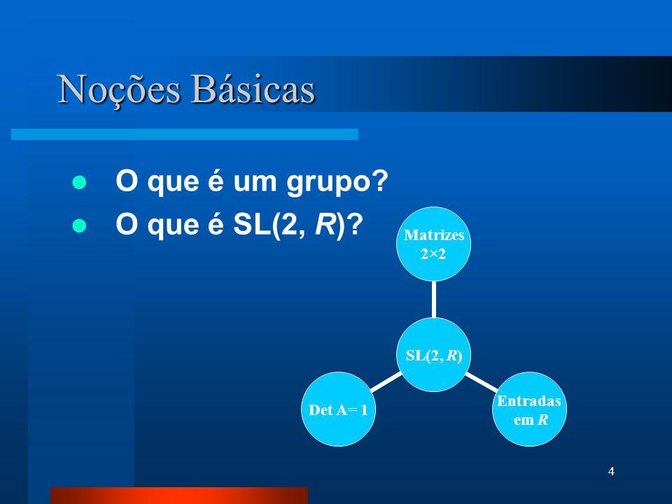 4 Noções Básicas O que é um grupo? O que é SL(2, R)? SL(2, R) Matrizes 2×2 Entradas em R Det A= 1