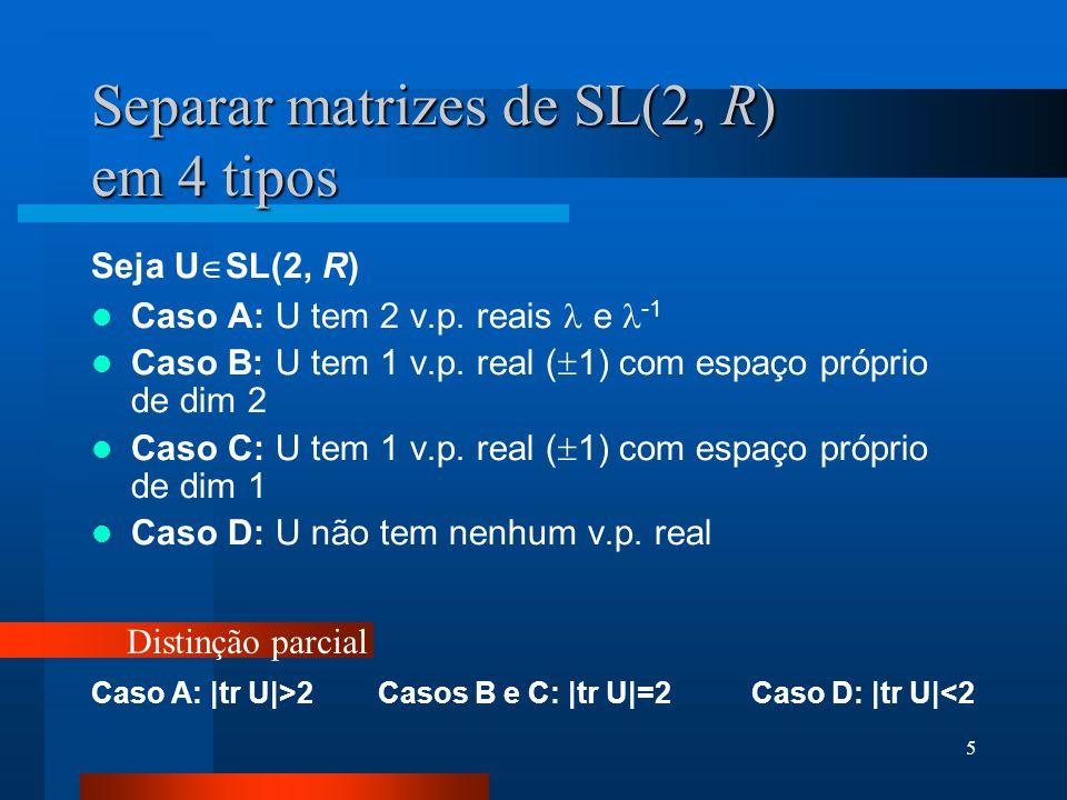 5 Separar matrizes de SL(2, R) em 4 tipos Seja U SL(2, R) Caso A: U tem 2 v.p.