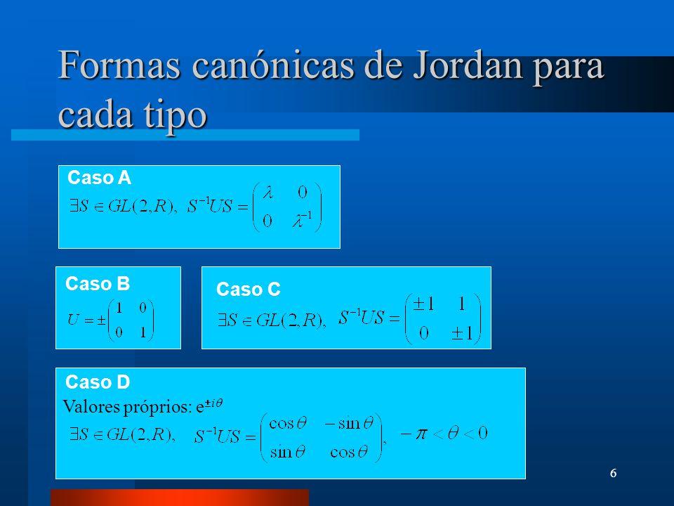 6 Valores próprios: e i Formas canónicas de Jordan para cada tipo Caso A Caso B Caso C Caso D