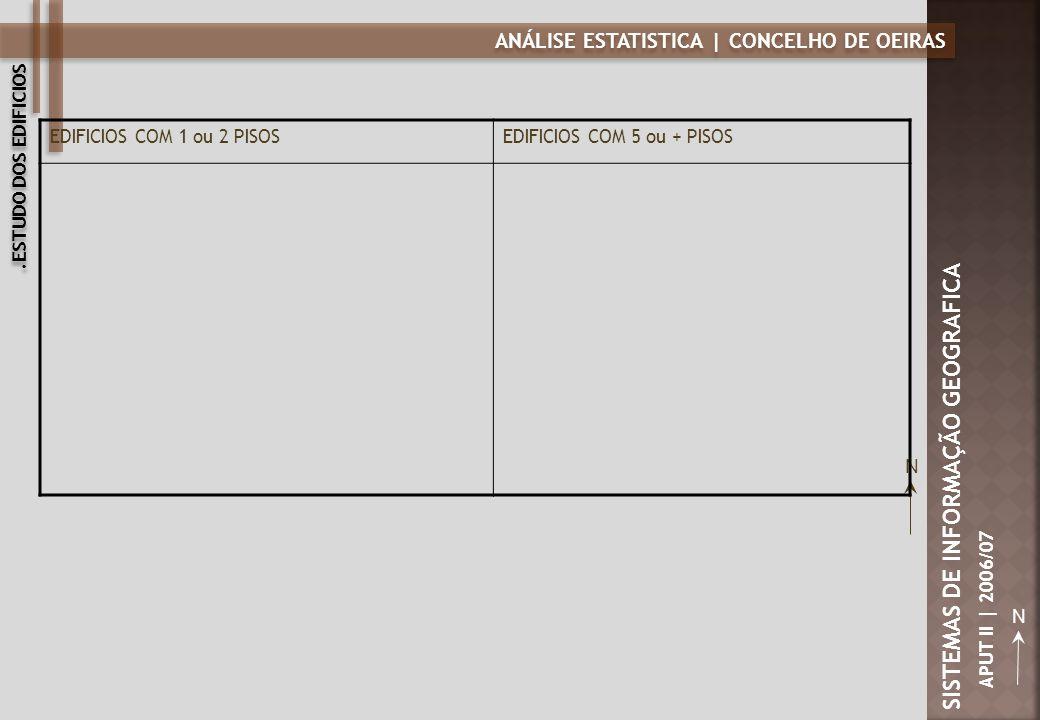 ANÁLISE ESTATISTICA | CONCELHO DE OEIRAS N SISTEMAS DE INFORMAÇÃO GEOGRAFICA APUT II | 2006/07 EDIFICIOS COM 1 ou 2 PISOSEDIFICIOS COM 5 ou + PISOS N.