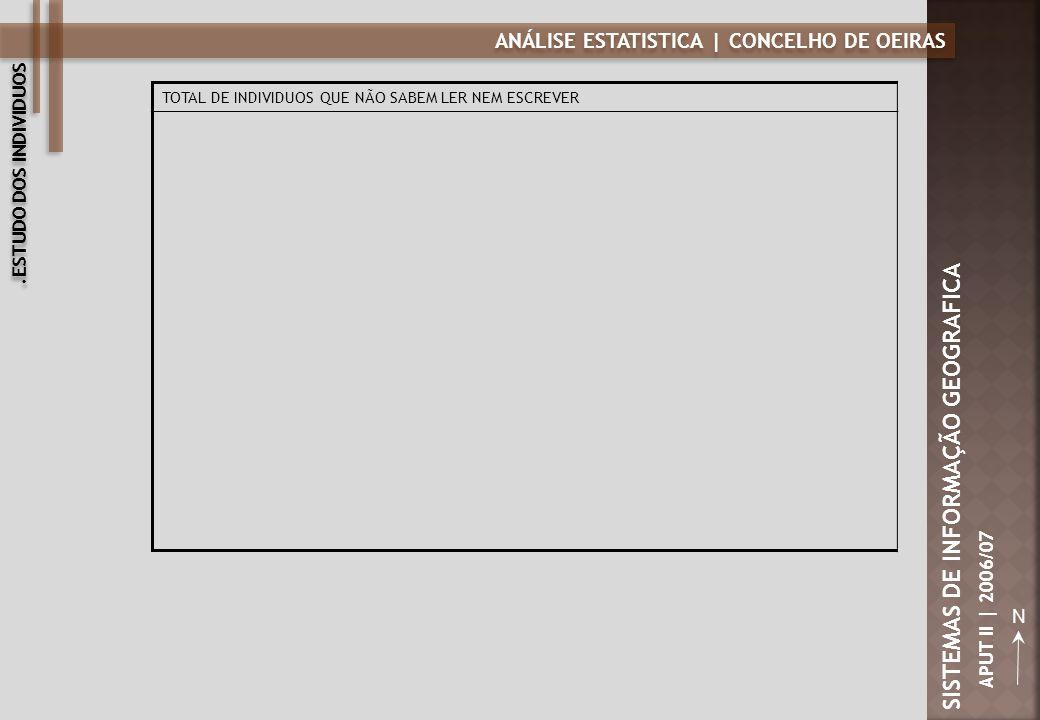 ANÁLISE ESTATISTICA | CONCELHO DE OEIRAS N SISTEMAS DE INFORMAÇÃO GEOGRAFICA APUT II | 2006/07 TOTAL DE INDIVIDUOS QUE NÃO SABEM LER NEM ESCREVER.