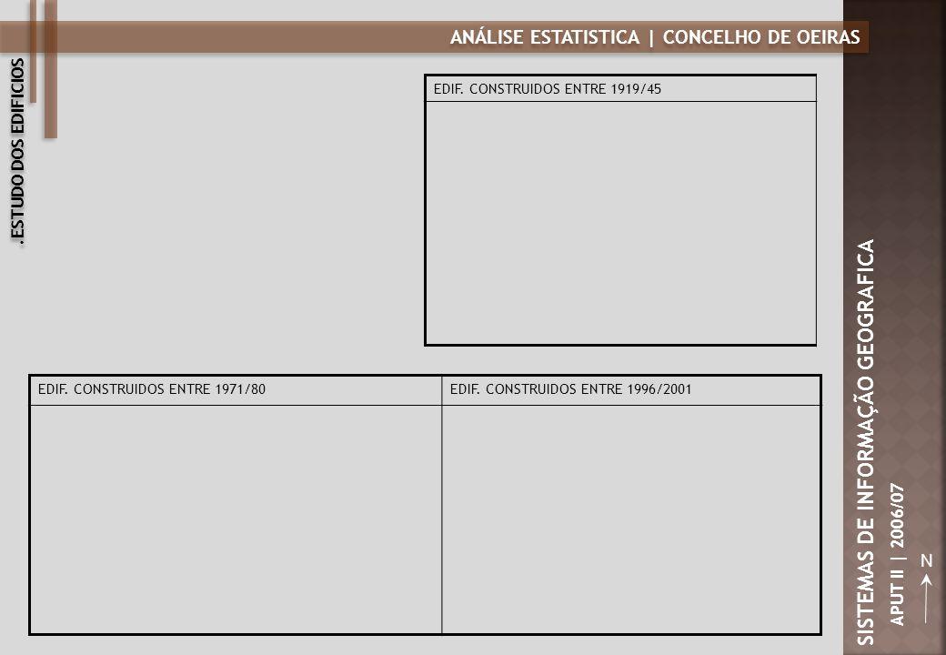 ANÁLISE ESTATISTICA | CONCELHO DE OEIRAS SISTEMAS DE INFORMAÇÃO GEOGRAFICA APUT II | 2006/07 EDIF. CONSTRUIDOS ENTRE 1971/80EDIF. CONSTRUIDOS ENTRE 19