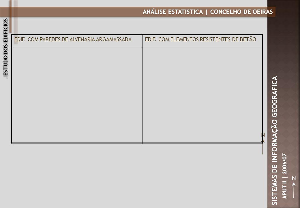ANÁLISE ESTATISTICA | CONCELHO DE OEIRAS N SISTEMAS DE INFORMAÇÃO GEOGRAFICA APUT II | 2006/07 EDIF. COM PAREDES DE ALVENARIA ARGAMASSADAEDIF. COM ELE
