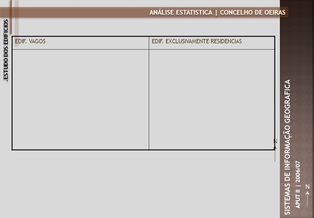 ANÁLISE ESTATISTICA | CONCELHO DE OEIRAS N SISTEMAS DE INFORMAÇÃO GEOGRAFICA APUT II | 2006/07 EDIF. VAGOSEDIF. EXCLUSIVAMENTE RESIDENCIAS N. ESTUDO D