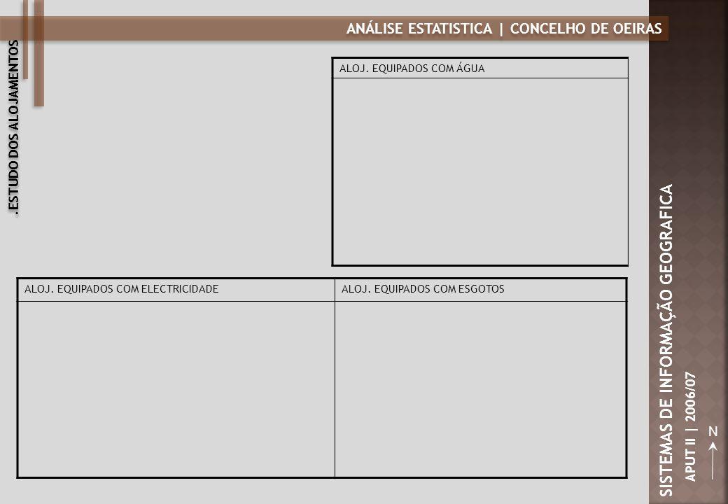 ANÁLISE ESTATISTICA | CONCELHO DE OEIRAS N SISTEMAS DE INFORMAÇÃO GEOGRAFICA APUT II | 2006/07 ALOJ. EQUIPADOS COM ELECTRICIDADEALOJ. EQUIPADOS COM ES