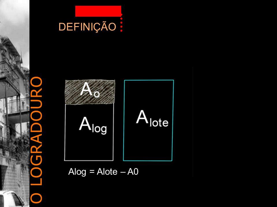 O LOGRADOURO DEFINIÇÃO Alog = Alote – A0