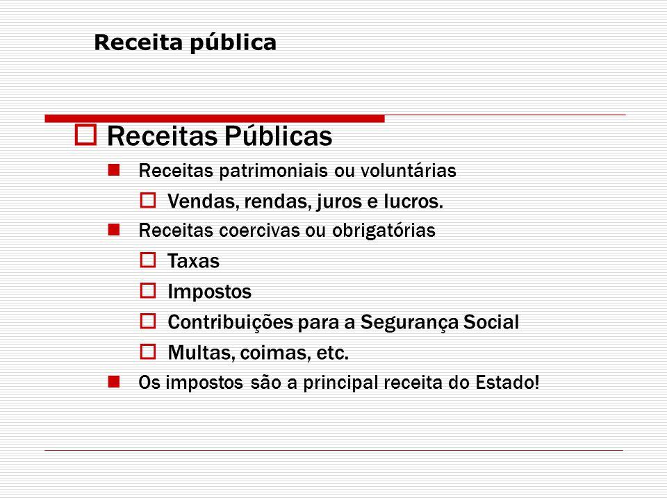 Receitas Públicas Receitas patrimoniais ou voluntárias Vendas, rendas, juros e lucros.